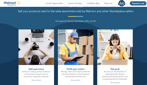 The 80/20 of Ecommerce – March 26, 2021